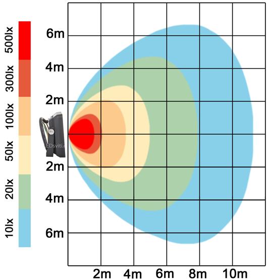 graf světelného toku - Černý LED reflektor 50W SLIM denní bílá