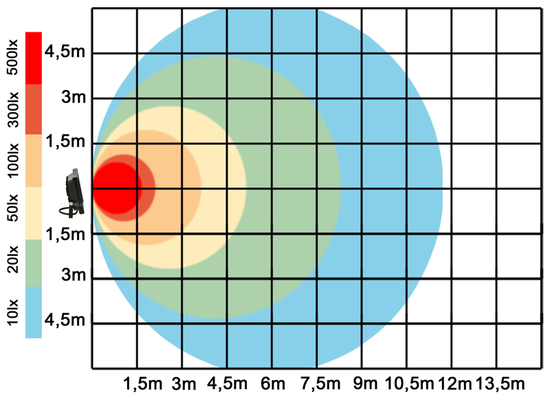 graf světelného toku - Černý LED reflektor 50W SMD teplá bílá