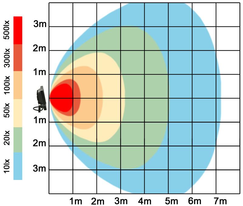 graf světelného toku - Černý LED reflektor 24V 20W bílá