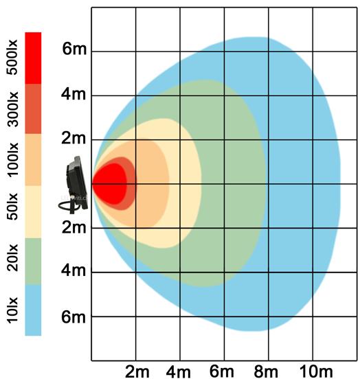 graf světelného toku - Černý RGB LED reflektor 50W s RF dálkovým ovladačem