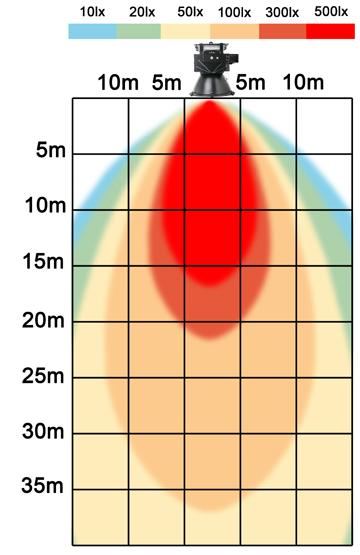 graf světelného toku - Černý průmyslový LED reflektor 1000W bílá