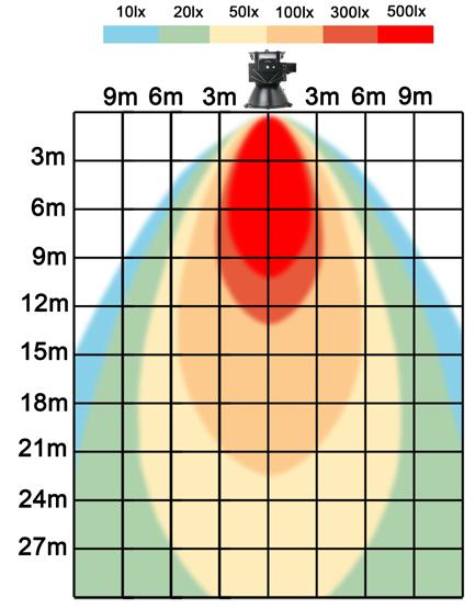 graf světelného toku - Černý průmyslový LED reflektor 400W teplá bílá