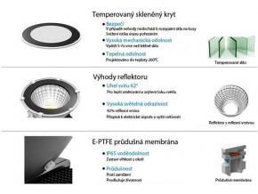 LED průmyslové osvětlení na stadion 40° 1000W denní bílá