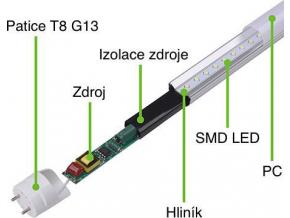 LED zářivka 150cm 24W mléčný kryt denní bílá jednostranné