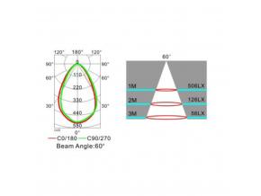 LED žárovka GU10 P7WDIM stmívatelná denní bílá